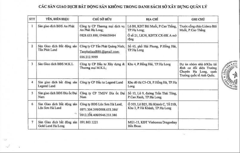 """Quảng Ninh: Hàng loạt sàn BĐS hoạt động """"chui"""", câu kết """"tạo sóng"""" đẩy giá đất"""