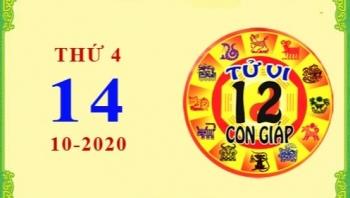 Tử vi Phương Đông 12 con giáp Thứ 4 ngày 14/10/2020