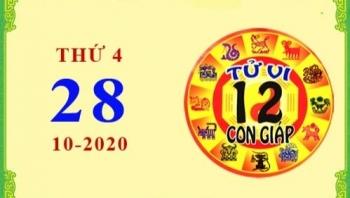 Tử vi Phương Đông 12 con giáp Thứ 4 ngày 28/10/2020